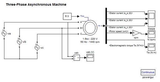 پروژه بررسی و شبیه سازی عملکرد موتورهای القایی سه فاز تحت شرایط نامتعادلی ولتاژ