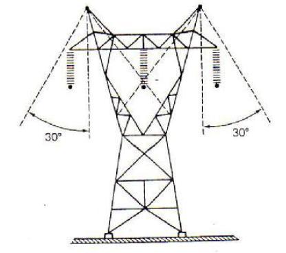 حل المسائل جزوه طراحی خطوط انتقال انرژی (سید محمدرضا نوحی)