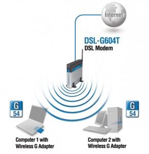 شبکه DSL چگونه کار می کند ؟