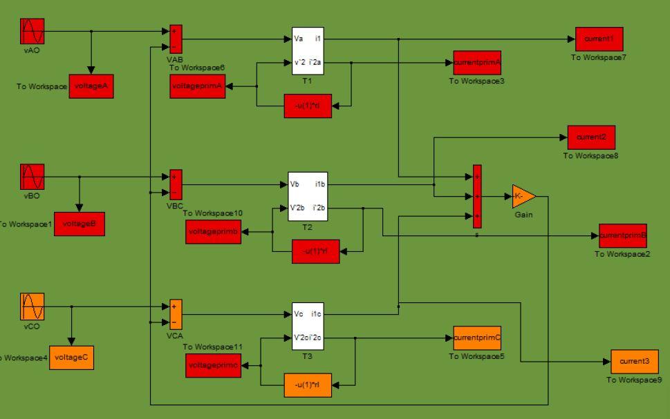 پروژ مناسب برای درس تئوری جامع ماشین