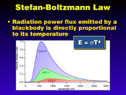 قانون بولتزمن به دوزبان انگلیسی و فارسی با نمونه بررسی فرمولی این قانون  ( Stefan-Boltzmann law )