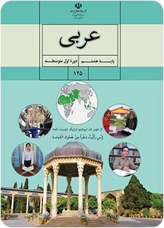 پاورپوینت آموزش لغت نامه و ترجمه متن درس ششم عربی کلاس هشتم ( فی السّفر )